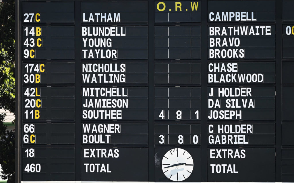 Scoreboard of Black Caps vs Pakistan